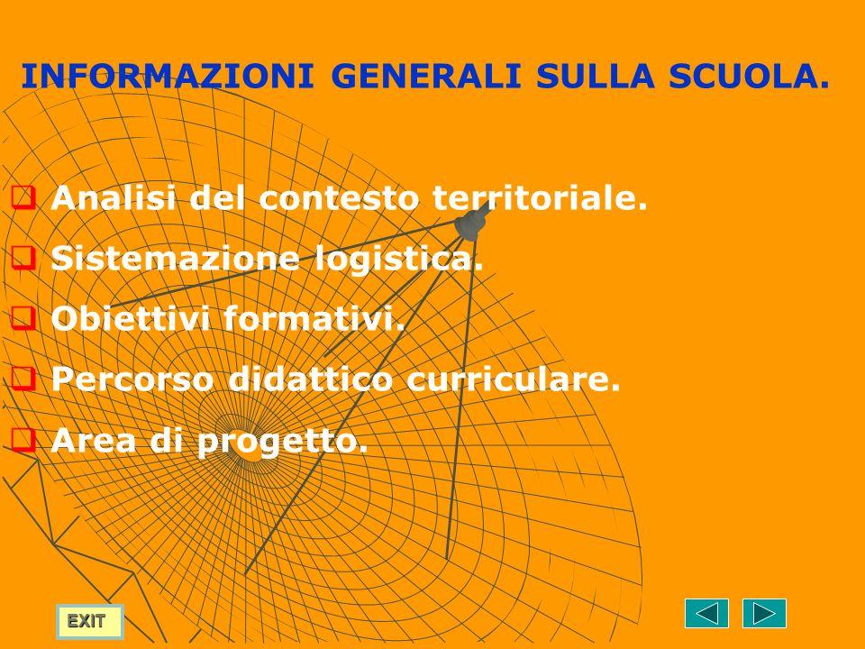 EXIT Materie di insegnamento 1° anno (ore sett.) 2° anno (ore sett.) attività ITALIANO 55 S O STORIA 2 2 O GEOGRAFIA3 - O MATEMATICA (comprensiva di INFORMATICA)5(2) S O FISICA4(2) P O CHIMICA 3(2) P O LINGUA STRANIERA(francese o inglese)3 3 S O TECNOLOGIA E DISEGNO3(2)6(3) G O DIRITTO ED ECONOMIA 22 O BIOLOGIA- 3 O SCIENZE DELLA TERRA3 - O RELIGIONE 11 O EDUCAZIONE FISICA2 2 P O Totale ore settimanali 36 N.B.