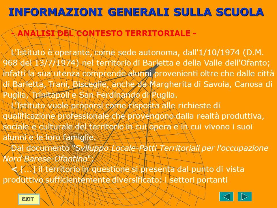 EXIT INFORMAZIONI GENERALI SULLA SCUOLA - ANALISI DEL CONTESTO TERRITORIALE - L Istituto è operante, come sede autonoma, dall 1/10/1974 (D.M.