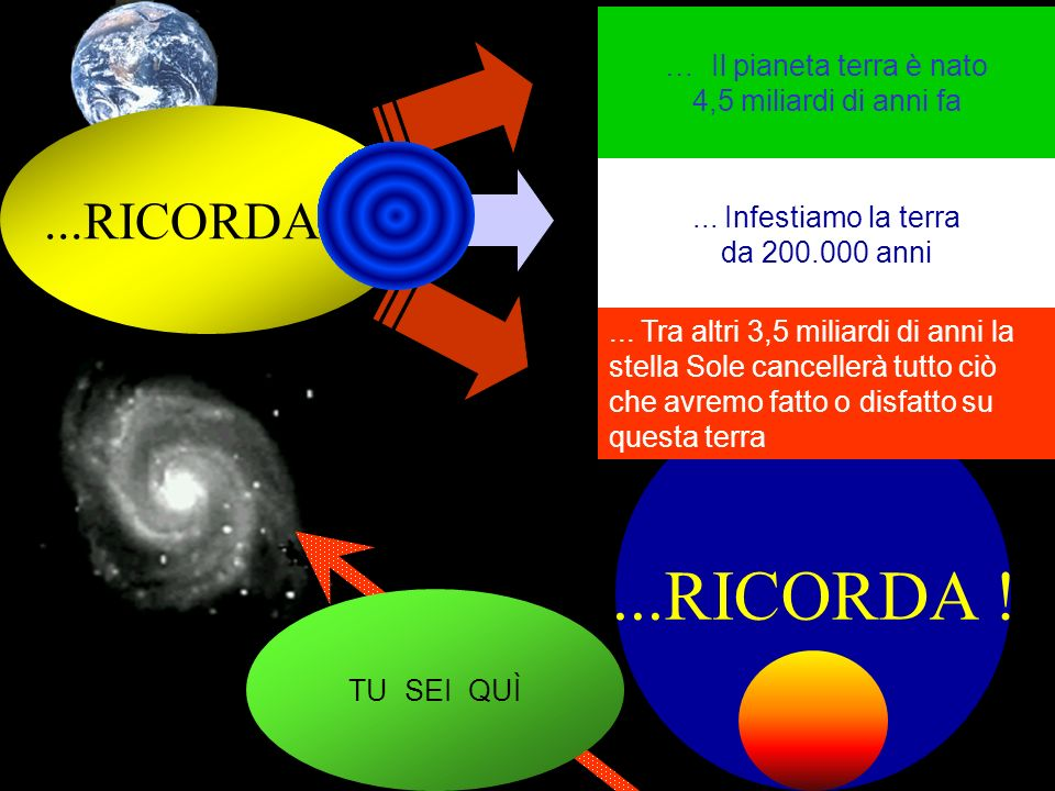 ...RICORDA !...RICORDA...… Il pianeta terra è nato 4,5 miliardi di anni fa TU SEI QUÌ...