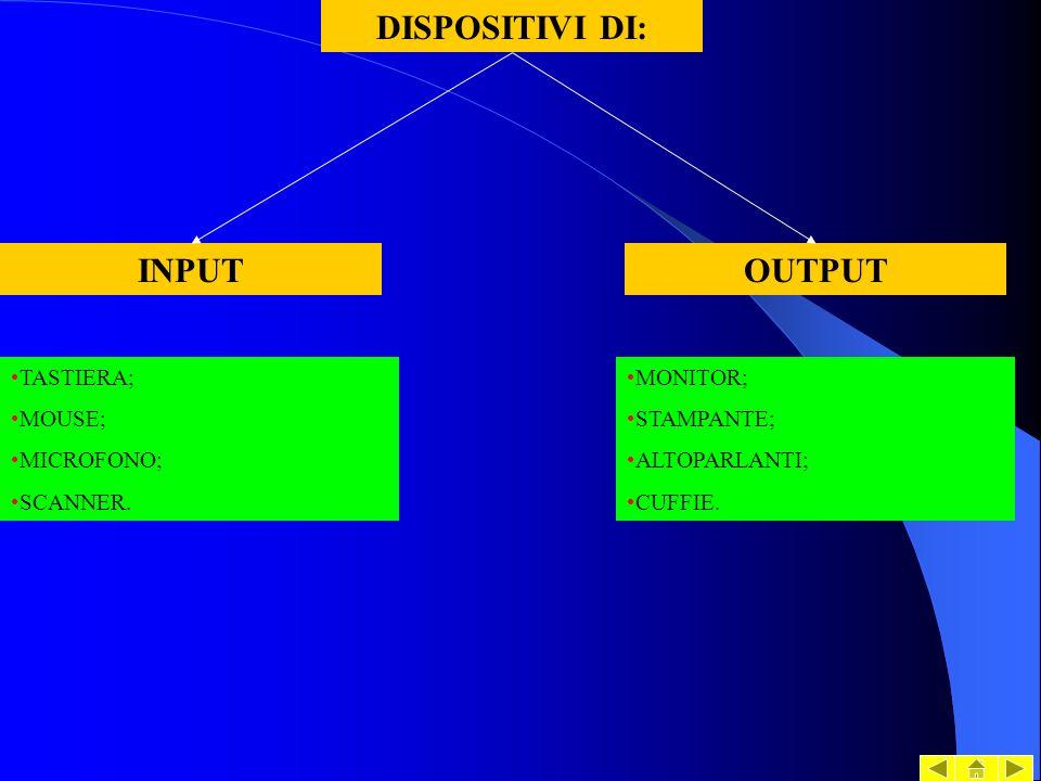 DISPOSITIVI DI: INPUTOUTPUT TASTIERA; MOUSE; MICROFONO; SCANNER. MONITOR; STAMPANTE; ALTOPARLANTI; CUFFIE.