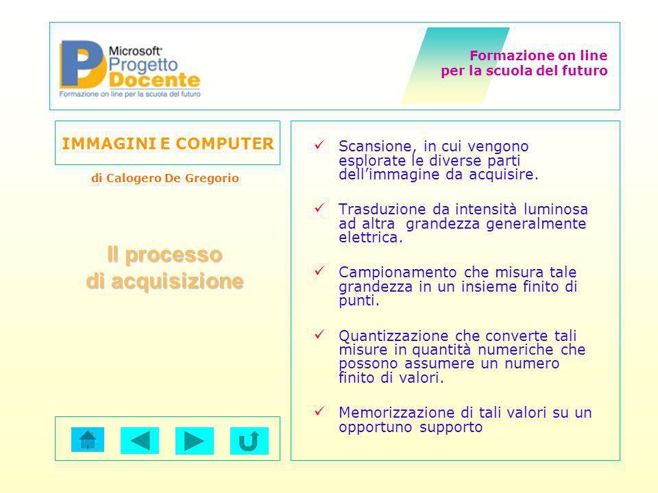 Formazione on line per la scuola del futuro IMMAGINI E COMPUTER di Calogero De Gregorio Scansione, in cui vengono esplorate le diverse parti dellimmag