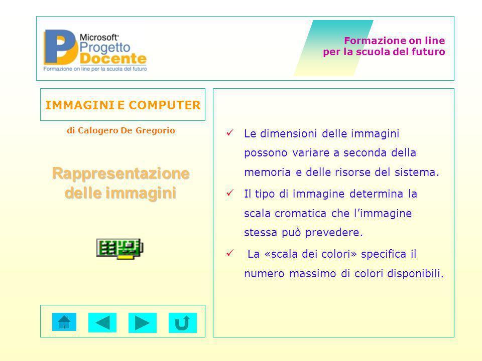 Formazione on line per la scuola del futuro IMMAGINI E COMPUTER di Calogero De Gregorio Le dimensioni delle immagini possono variare a seconda della m