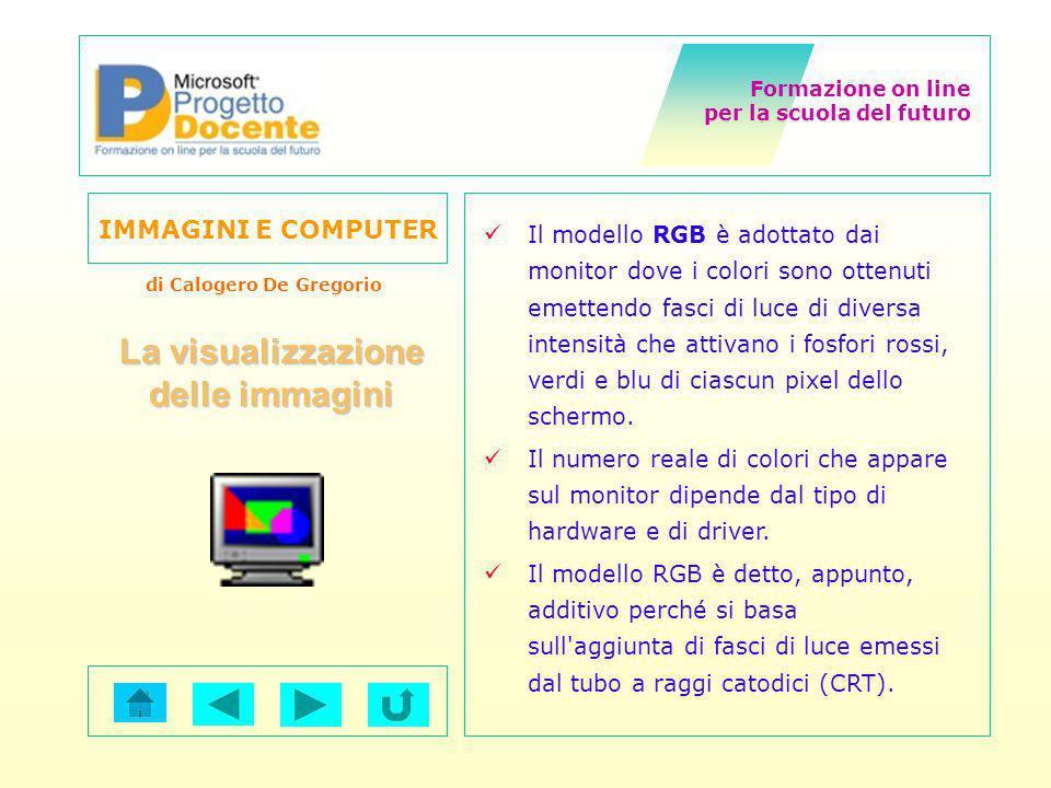 Formazione on line per la scuola del futuro IMMAGINI E COMPUTER di Calogero De Gregorio Il modello RGB è adottato dai monitor dove i colori sono otten