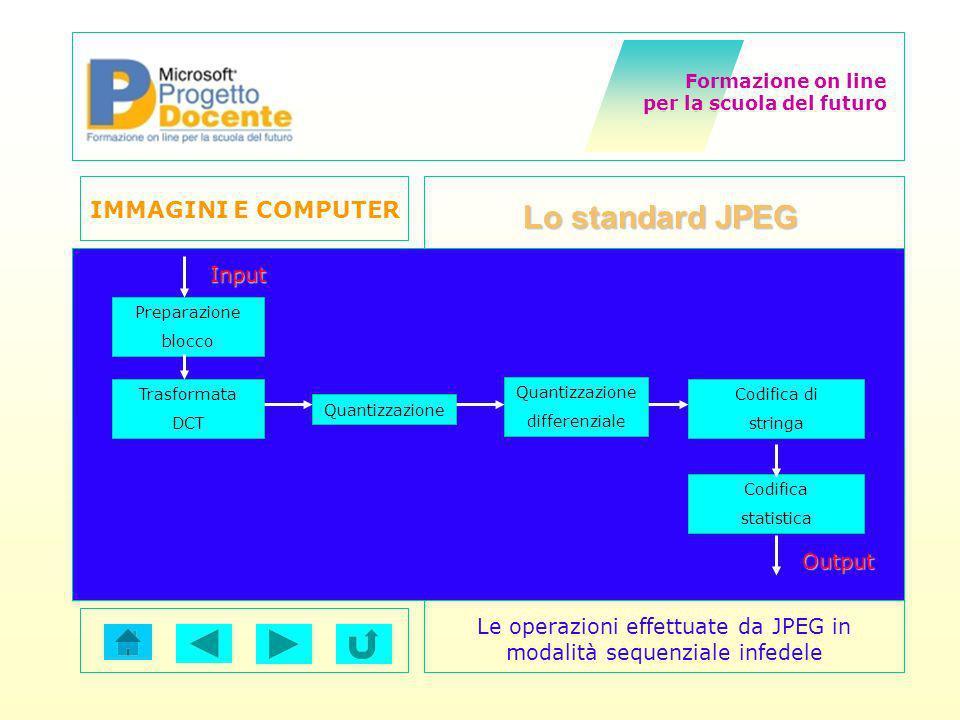 Formazione on line per la scuola del futuro IMMAGINI E COMPUTER di Calogero De Gregorio Le operazioni effettuate da JPEG in modalità sequenziale infed