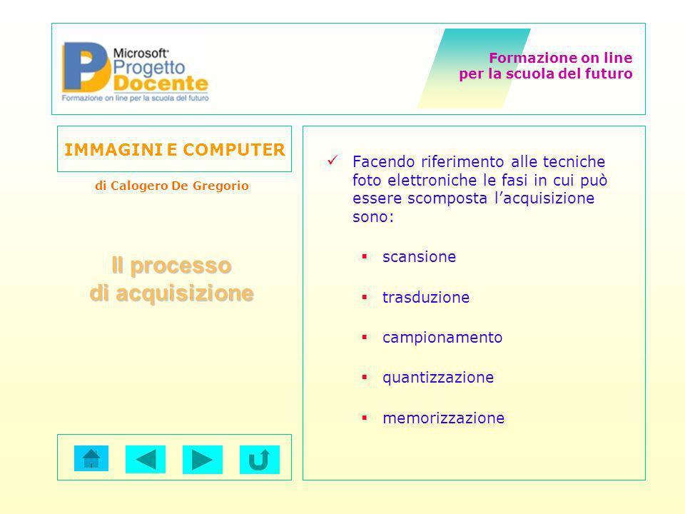 Formazione on line per la scuola del futuro IMMAGINI E COMPUTER di Calogero De Gregorio Le immagini in colore originale impiegano il rosso, il verde ed il blu (sistema RGB).
