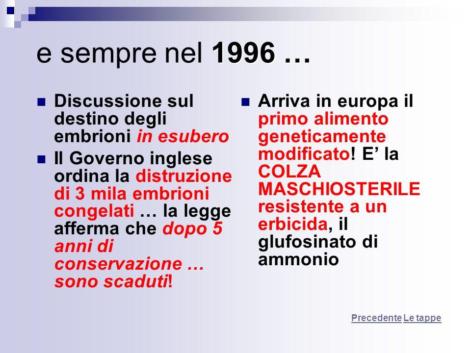 1996 … e sempre nel 1996 … Discussione sul destino degli embrioni in esubero Il Governo inglese ordina la distruzione di 3 mila embrioni congelati … l