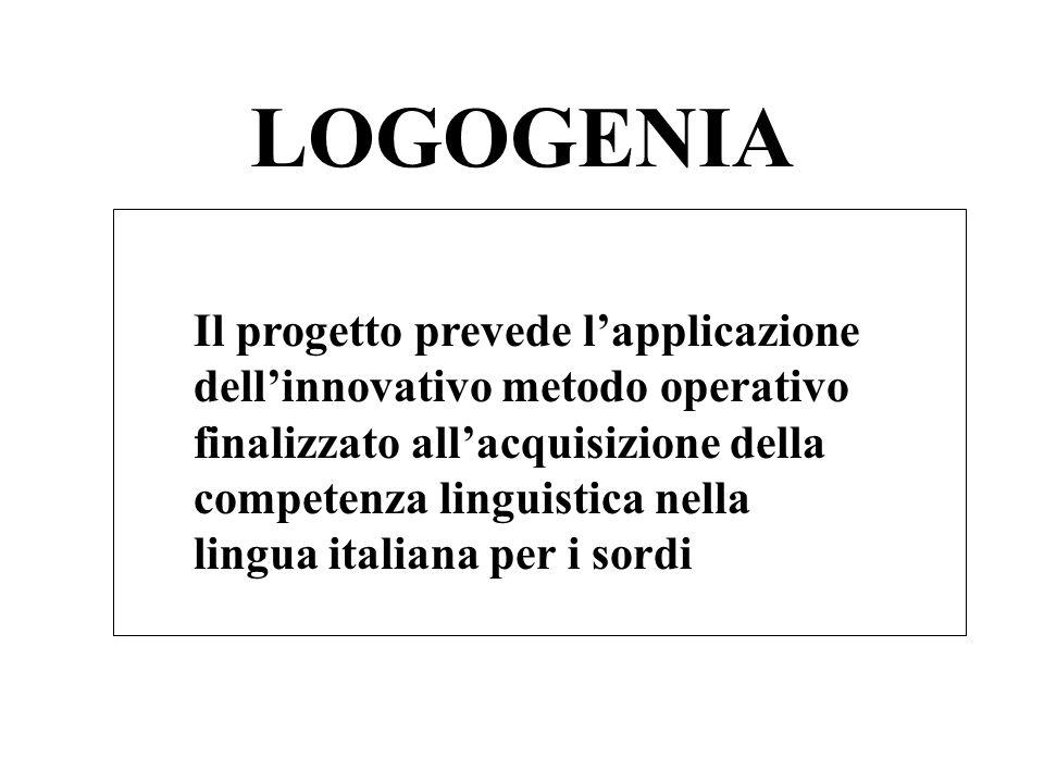 LOGOGENIA Il progetto prevede lapplicazione dellinnovativo metodo operativo finalizzato allacquisizione della competenza linguistica nella lingua italiana per i sordi