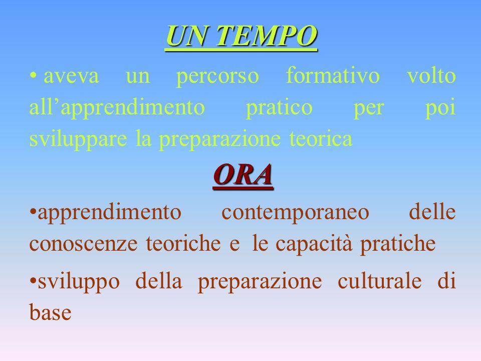 UN TEMPO ORA apprendimento contemporaneo delle conoscenze teoriche e le capacità pratiche sviluppo della preparazione culturale di base aveva un perco