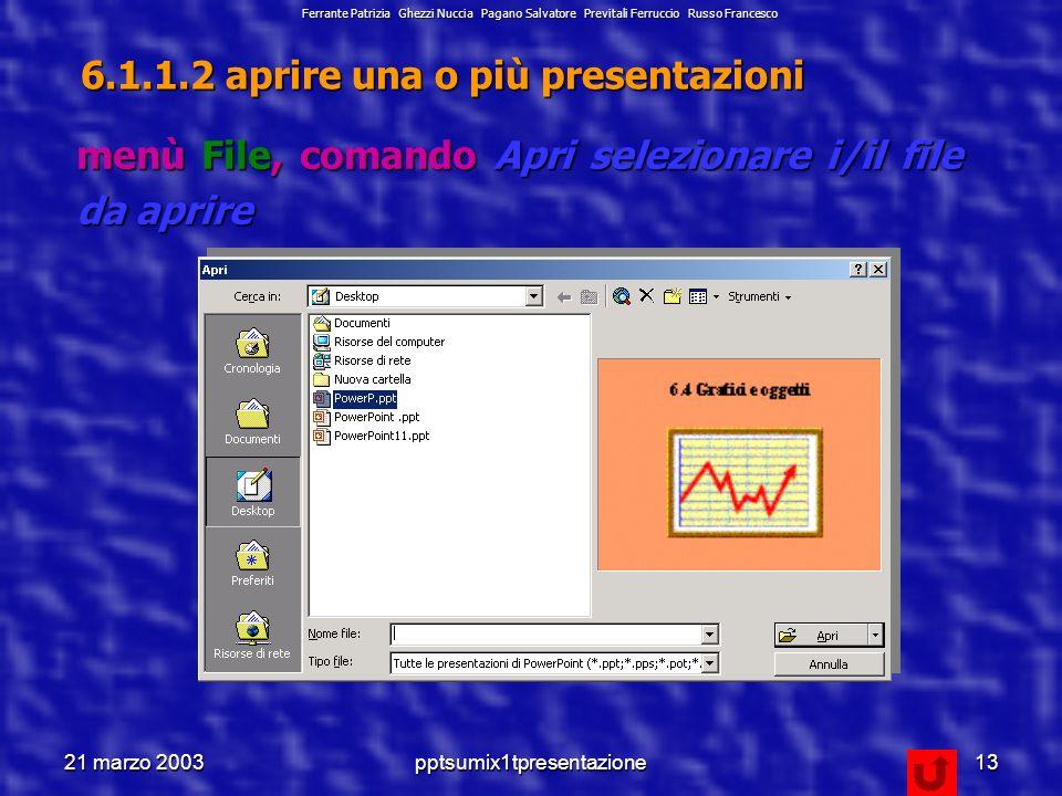21 marzo 2003pptsumix1tpresentazione12 6.1.1 primi passi con gli strumenti di presentazione 6.1.1.1 aprire un programma di presentazione menù start (angolo in basso a sinistra sullo schermo), menù Programmi, comando Microsoft PowerPoint 6.1.1.1 chiudere un programma di presentazione menù File, comando Esci Ferrante Patrizia Ghezzi Nuccia Pagano Salvatore Previtali Ferruccio Russo Francesco