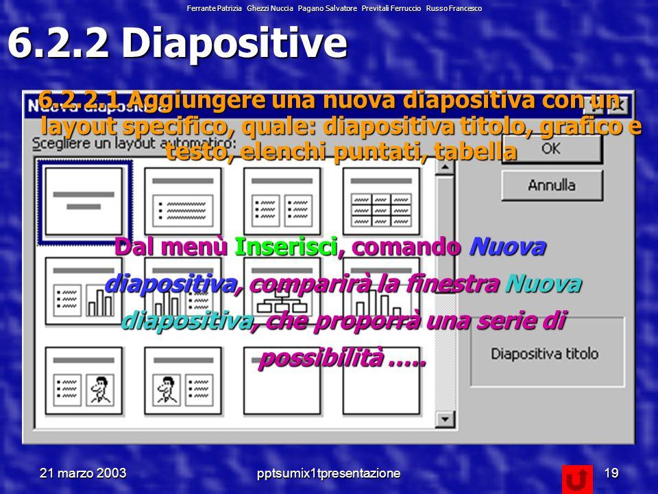 21 marzo 2003pptsumix1tpresentazione18 6.2.1.2 Cambiare modalità di visualizzazione Ferrante Patrizia Ghezzi Nuccia Pagano Salvatore Previtali Ferruccio Russo Francesco