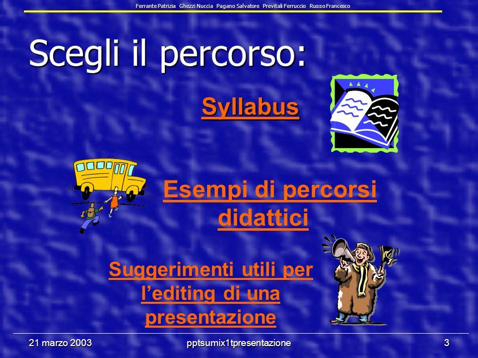 21 marzo 2003pptsumix1tpresentazione13 6.1.1.2 aprire una o più presentazioni menù File, comando Apri selezionare i/il file da aprire Ferrante Patrizia Ghezzi Nuccia Pagano Salvatore Previtali Ferruccio Russo Francesco
