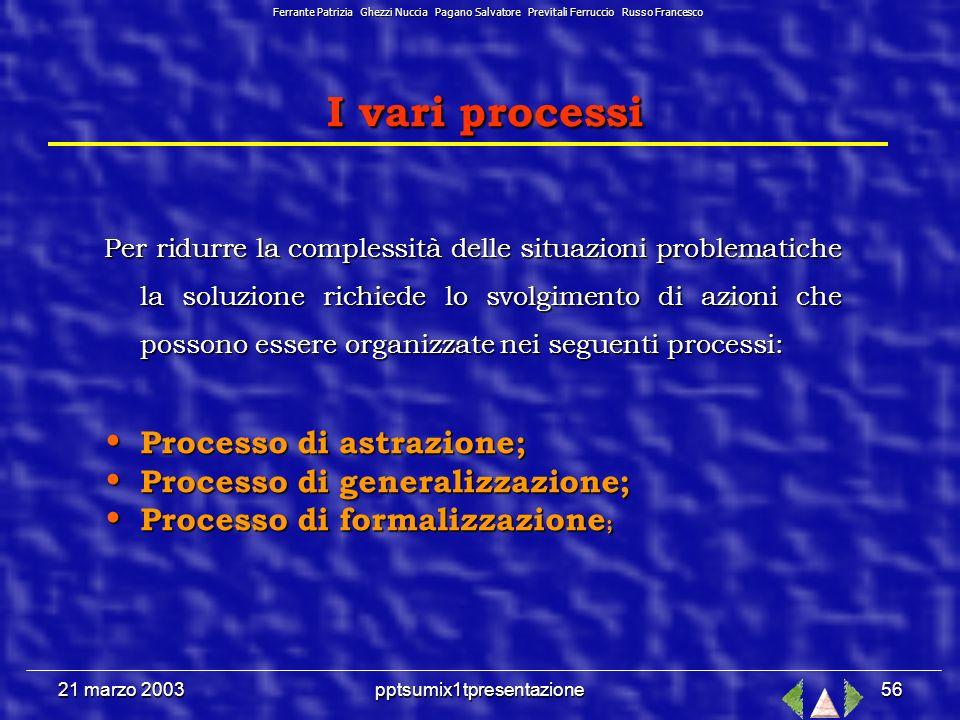 21 marzo 2003pptsumix1tpresentazione55 Come si analizza un problema Leggere attentamente e comprendere il testo; Leggere attentamente e comprendere il testo; Definire lobiettivo; Definire lobiettivo; Estrapolare i dati essenziali; Estrapolare i dati essenziali; Eseguire la formalizzazione del problema mediante un modello (verbale, grafico, tabellare, fisico, algebrico, grafo ad albero, diagramma, ecc.); Eseguire la formalizzazione del problema mediante un modello (verbale, grafico, tabellare, fisico, algebrico, grafo ad albero, diagramma, ecc.); Individuare la strategia risolutiva; Individuare la strategia risolutiva; Generalizzare.