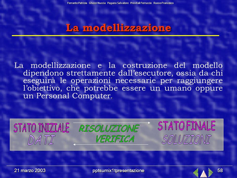 21 marzo 2003pptsumix1tpresentazione57 Il modello Il modello.