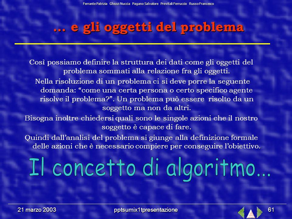 21 marzo 2003pptsumix1tpresentazione60 La struttura di dati La struttura di dati I dati di partenza del problema definiscono, nel loro insieme, lo stato di partenza del processo di risoluzione.
