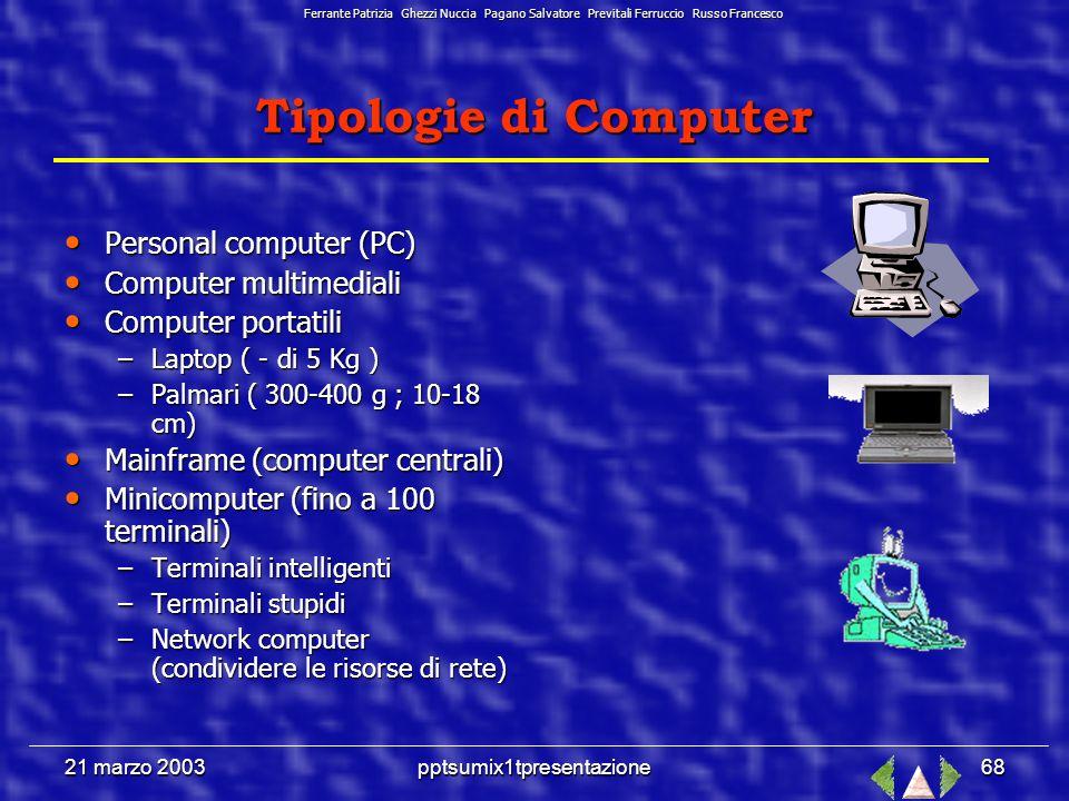 21 marzo 2003pptsumix1tpresentazione67 HW - SW - IT HARDWARE le componenti fisiche, elettroniche o meccaniche del computer HARDWARE le componenti fisiche, elettroniche o meccaniche del computer SOFTWARE le istruzioni che consentono al computer di funzionare e svolgere il lavoro richiesto SOFTWARE le istruzioni che consentono al computer di funzionare e svolgere il lavoro richiesto INFORMATION TECHNOLOGY la disciplina che si occupa dellarchiviazione, elaborazione, trasformazione e rappresentazione delle informazioni, con laiuto del computer e delle tecnologie ad esso connesse.