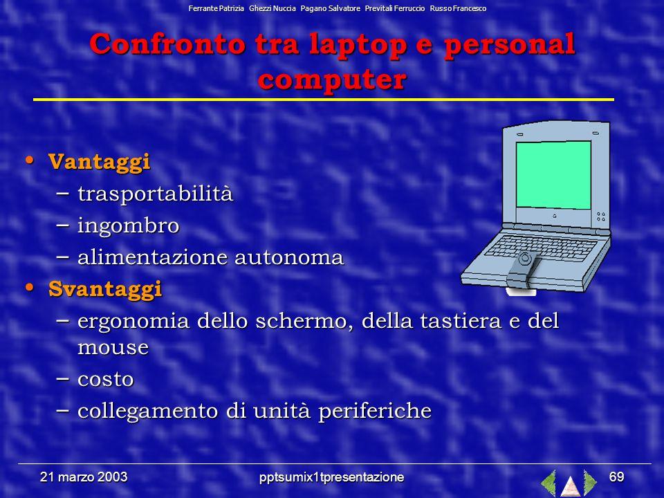21 marzo 2003pptsumix1tpresentazione68 Tipologie di Computer Personal computer (PC) Personal computer (PC) Computer multimediali Computer multimediali Computer portatili Computer portatili –Laptop ( - di 5 Kg ) –Palmari ( 300-400 g ; 10-18 cm) Mainframe (computer centrali) Mainframe (computer centrali) Minicomputer (fino a 100 terminali) Minicomputer (fino a 100 terminali) –Terminali intelligenti –Terminali stupidi –Network computer (condividere le risorse di rete) Ferrante Patrizia Ghezzi Nuccia Pagano Salvatore Previtali Ferruccio Russo Francesco