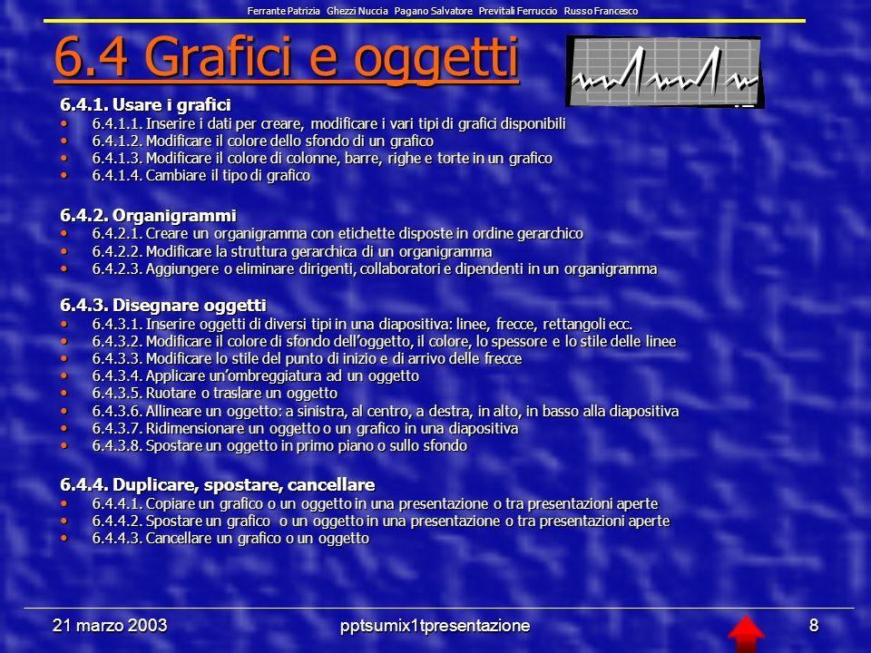21 marzo 2003pptsumix1tpresentazione28 Per inserire un grafico: menù Inserisci, comando Grafico ( Power Point 2000 ) oppure comando Immagine, quindi Grafico ( Power Point XP) Comparirà un foglio dati e un grafico.