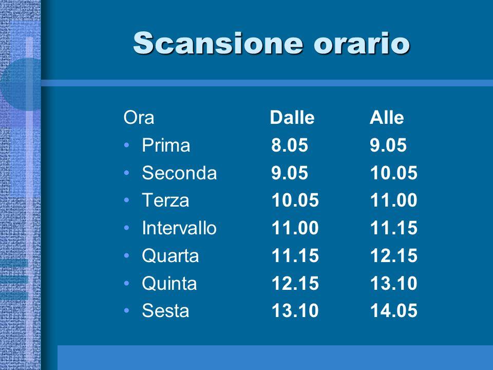 Scansione orario Ora DalleAlle Prima8.059.05 Seconda9.0510.05 Terza10.0511.00 Intervallo11.0011.15 Quarta11.1512.15 Quinta12.1513.10 Sesta13.1014.05