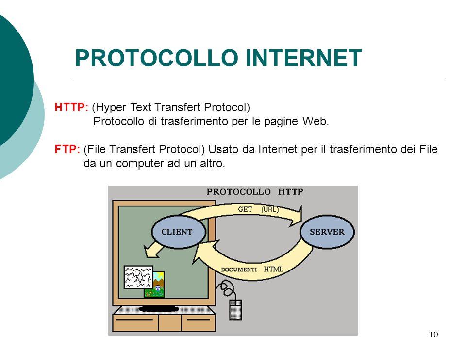 11 Il BROWSER Un browser (Internet Explorer, Netscape Navigator,Opera) è un pacchetto software installato nel PC che consente di visitare i diversi siti.