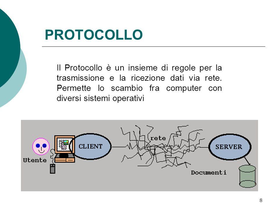 9 TCP/IP: (Trasmission Control/Protocol/Internet Protocol).