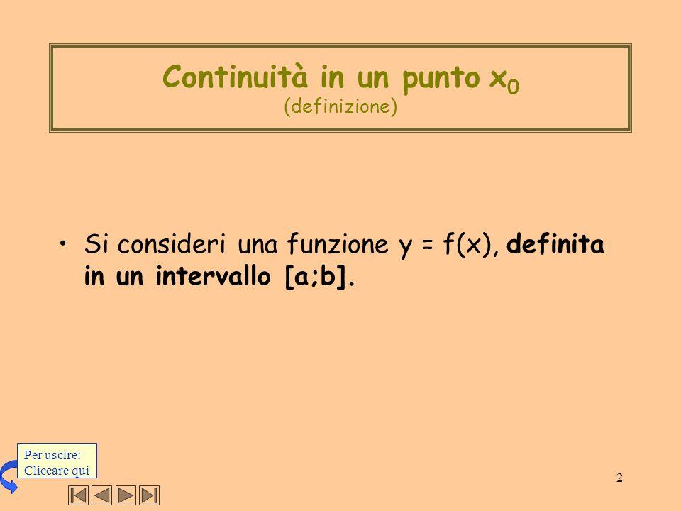 Per uscire: Cliccare qui 2 Continuità in un punto x 0 (definizione) Si consideri una funzione y = f(x), definita in un intervallo [a;b].