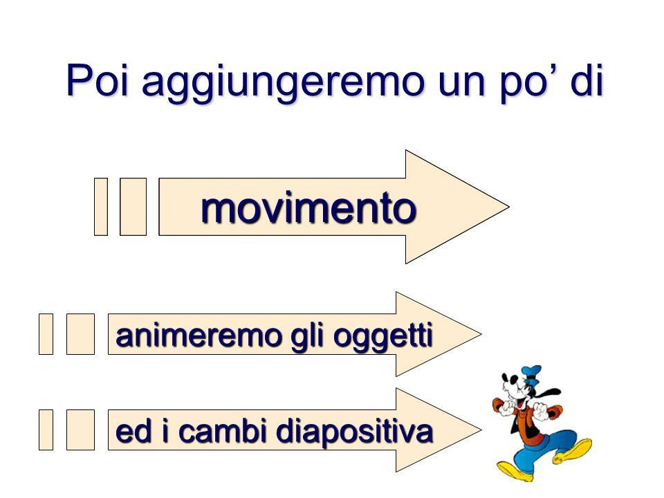 Anzitutto vedremo come è fatto PowerPoint: Come funziona Come si crea una presentazione Come si regola il formato degli oggetti