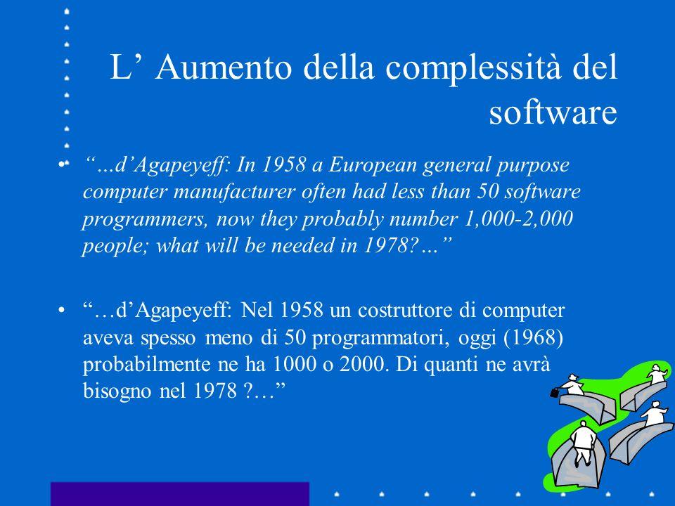 L Aumento della complessità del software …dAgapeyeff: In 1958 a European general purpose computer manufacturer often had less than 50 software program