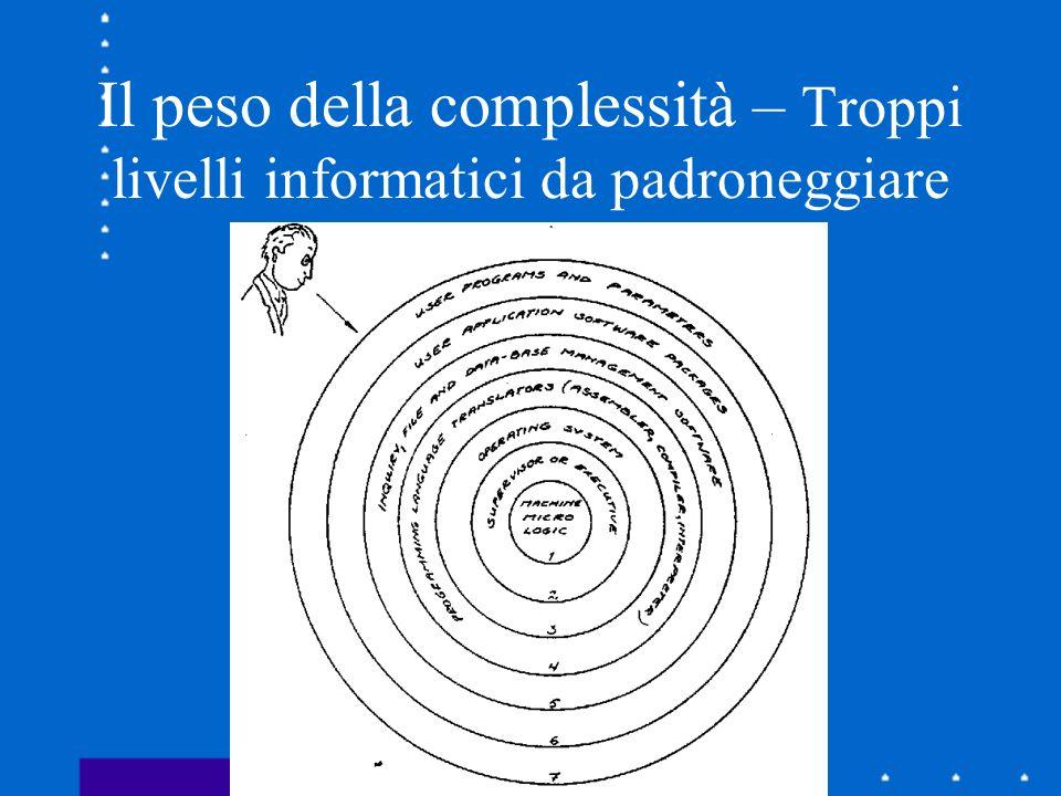 Il peso della complessità – Troppi livelli informatici da padroneggiare