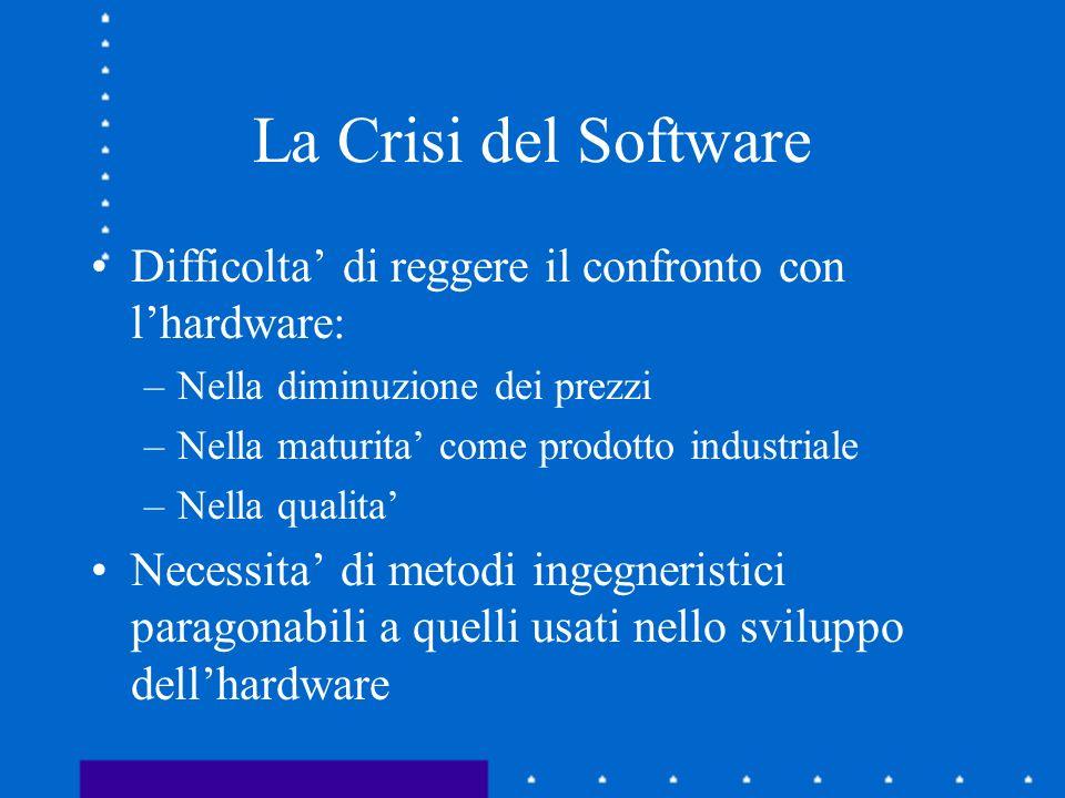 La Crisi del Software Difficolta di reggere il confronto con lhardware: –Nella diminuzione dei prezzi –Nella maturita come prodotto industriale –Nella