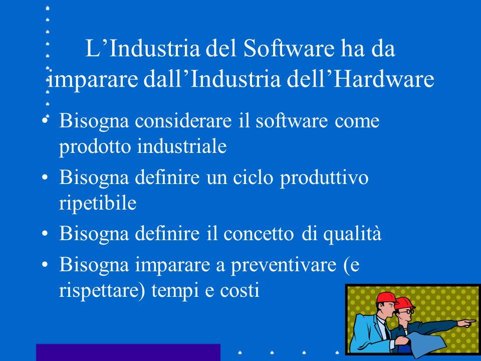 LIndustria del Software ha da imparare dallIndustria dellHardware Bisogna considerare il software come prodotto industriale Bisogna definire un ciclo