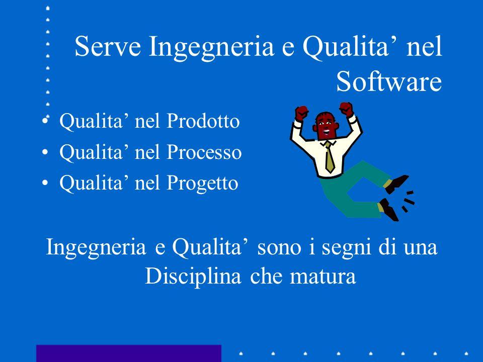 Serve Ingegneria e Qualita nel Software Qualita nel Prodotto Qualita nel Processo Qualita nel Progetto Ingegneria e Qualita sono i segni di una Discip