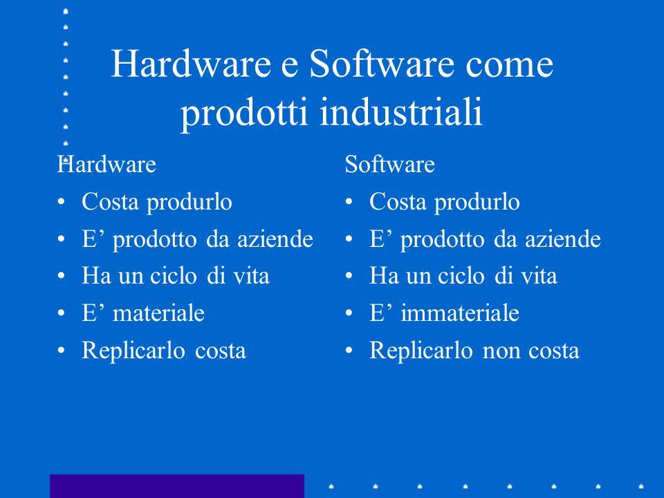 Hardware e Software come prodotti industriali Hardware Costa produrlo E prodotto da aziende Ha un ciclo di vita E materiale Replicarlo costa Software