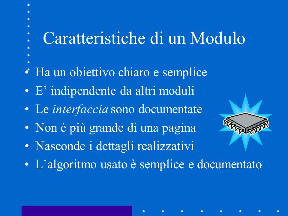 Caratteristiche di un Modulo Ha un obiettivo chiaro e semplice E indipendente da altri moduli Le interfaccia sono documentate Non è più grande di una
