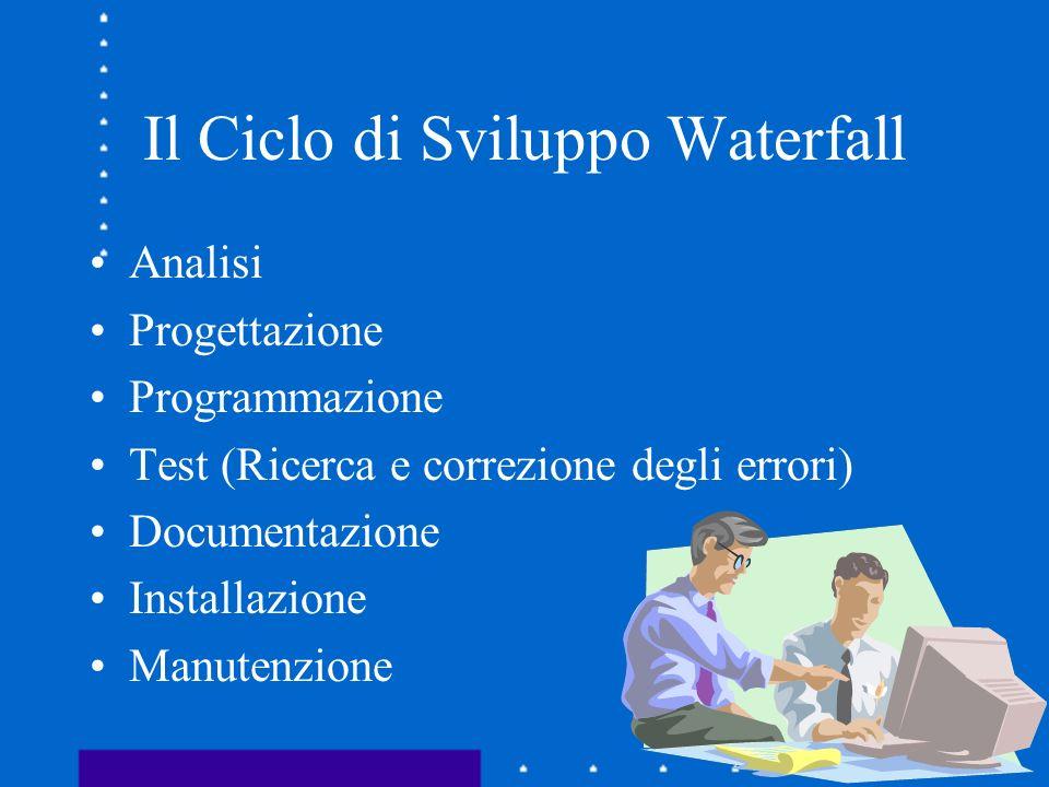 Il Ciclo di Sviluppo Waterfall Analisi Progettazione Programmazione Test (Ricerca e correzione degli errori) Documentazione Installazione Manutenzione