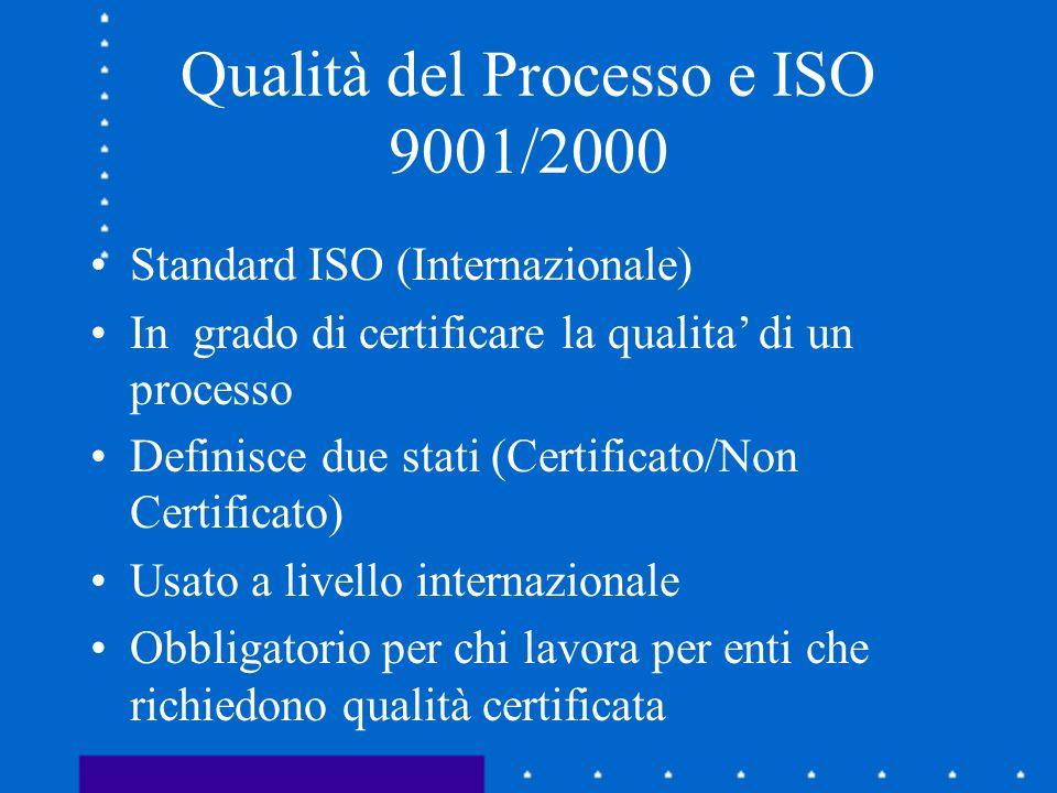 Qualità del Processo e ISO 9001/2000 Standard ISO (Internazionale) In grado di certificare la qualita di un processo Definisce due stati (Certificato/
