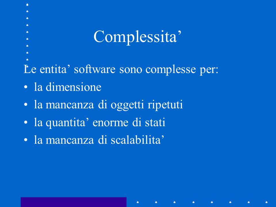 Complessita Le entita software sono complesse per: la dimensione la mancanza di oggetti ripetuti la quantita enorme di stati la mancanza di scalabilit