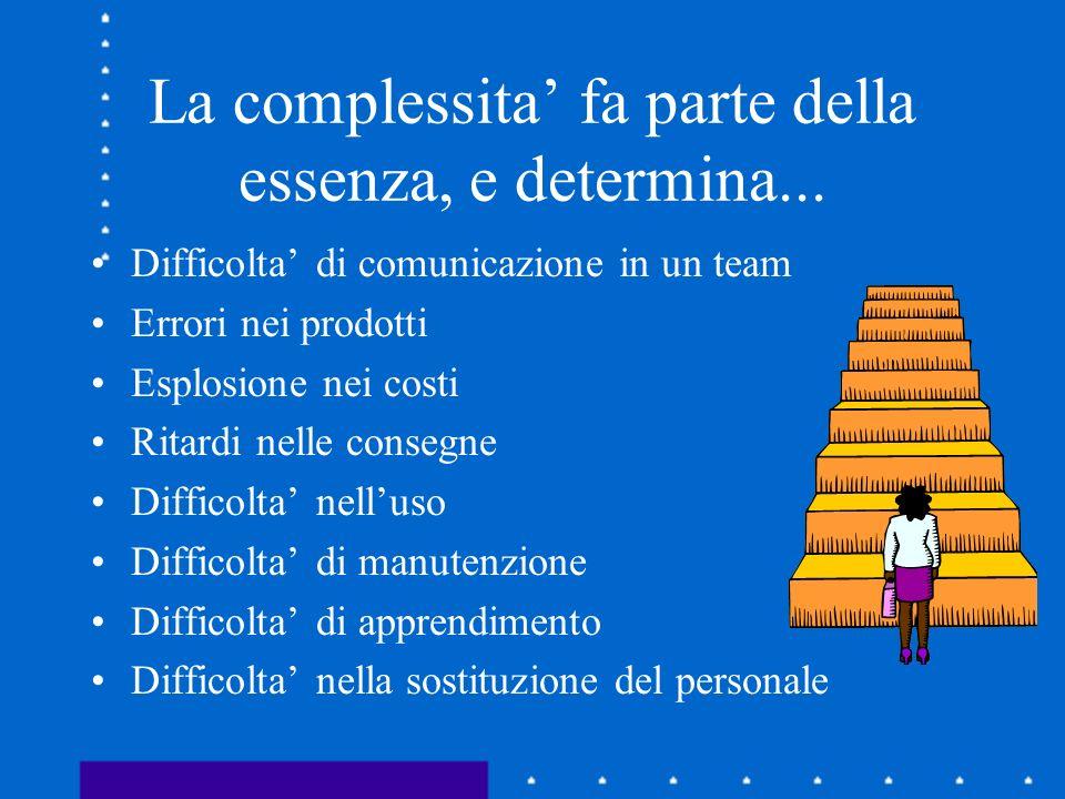 La complessita fa parte della essenza, e determina... Difficolta di comunicazione in un team Errori nei prodotti Esplosione nei costi Ritardi nelle co