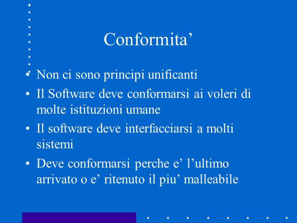 Conformita Non ci sono principi unificanti Il Software deve conformarsi ai voleri di molte istituzioni umane Il software deve interfacciarsi a molti s