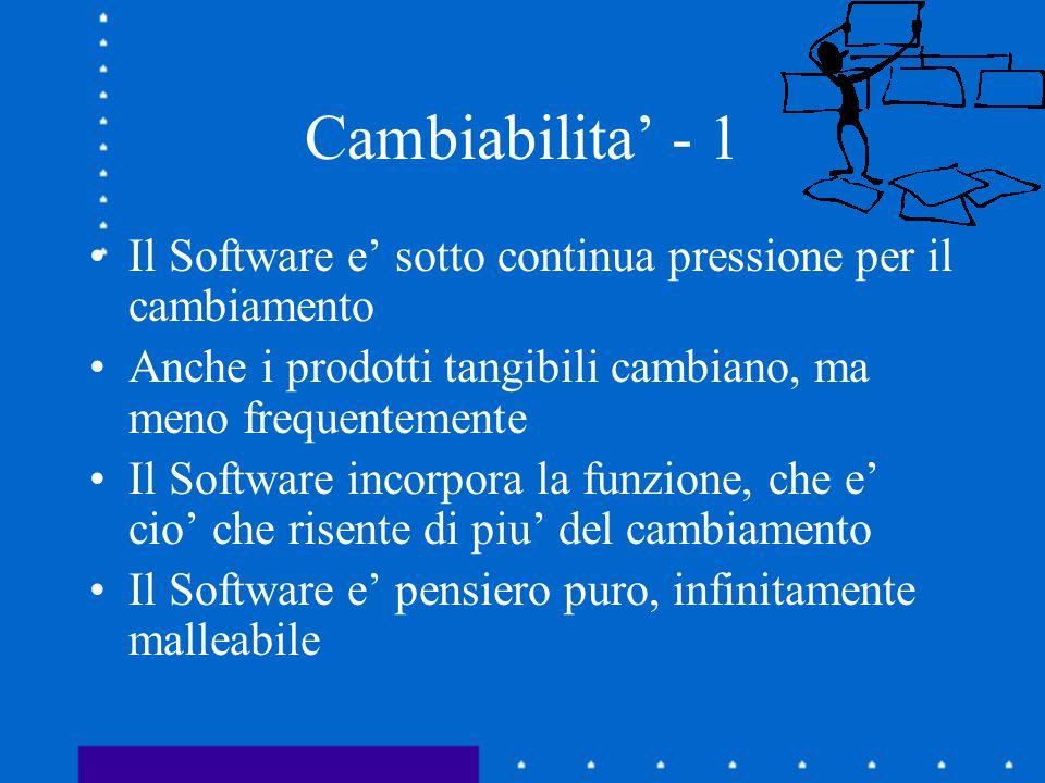 Cambiabilita - 1 Il Software e sotto continua pressione per il cambiamento Anche i prodotti tangibili cambiano, ma meno frequentemente Il Software inc