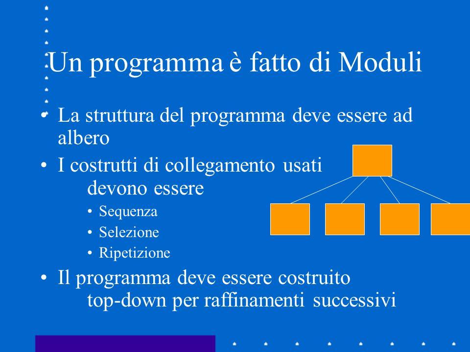 Un programma è fatto di Moduli La struttura del programma deve essere ad albero I costrutti di collegamento usati devono essere Sequenza Selezione Rip