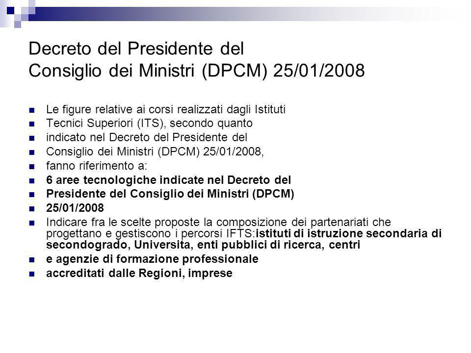 Decreto del Presidente del Consiglio dei Ministri (DPCM) 25/01/2008 Qual è, di regola, la durata dei percorsi IFTS, secondo quanto indicato nel Decreto del Presidente del Consiglio dei Ministri (DPCM) 25/01/2008.