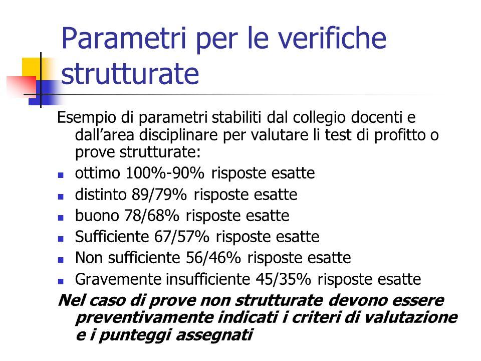 Parametri per le verifiche strutturate Esempio di parametri stabiliti dal collegio docenti e dallarea disciplinare per valutare li test di profitto o