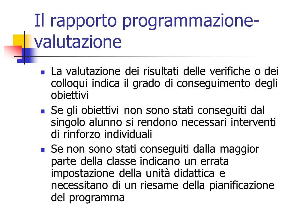 Il rapporto programmazione- valutazione La valutazione dei risultati delle verifiche o dei colloqui indica il grado di conseguimento degli obiettivi S