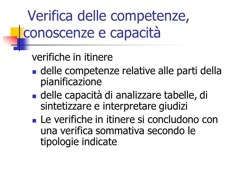Verifica delle competenze, conoscenze e capacità verifiche in itinere delle competenze relative alle parti della pianificazione delle capacità di analizzare tabelle, di sintetizzare e interpretare giudizi Le verifiche in itinere si concludono con una verifica sommativa secondo le tipologie indicate
