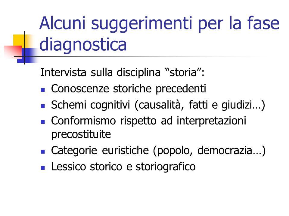 Alcuni suggerimenti per la fase diagnostica Intervista sulla disciplina storia: Conoscenze storiche precedenti Schemi cognitivi (causalità, fatti e gi