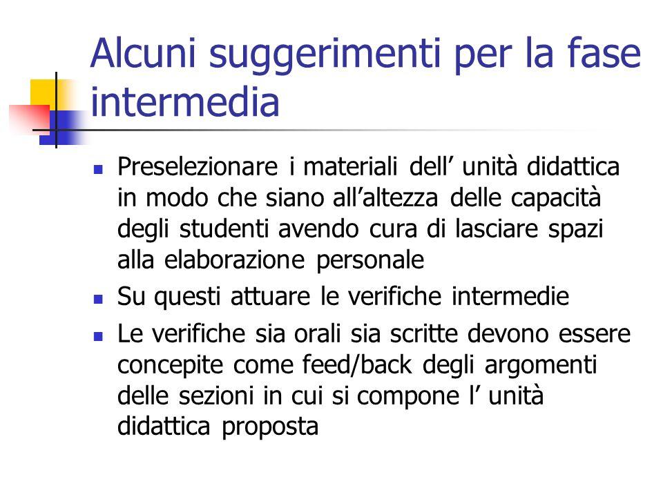 Alcuni suggerimenti per la fase intermedia Preselezionare i materiali dell unità didattica in modo che siano allaltezza delle capacità degli studenti