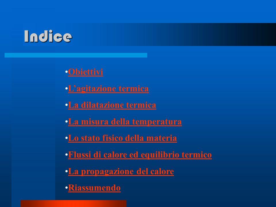 Obiettivi Comprendere il fenomeno della dilatazione termica Comprendere i fenomeni dei passaggi di stato Conoscere le relazioni tra calore e temperatura Conoscere il fenomeno della propagazione del calore INDICE