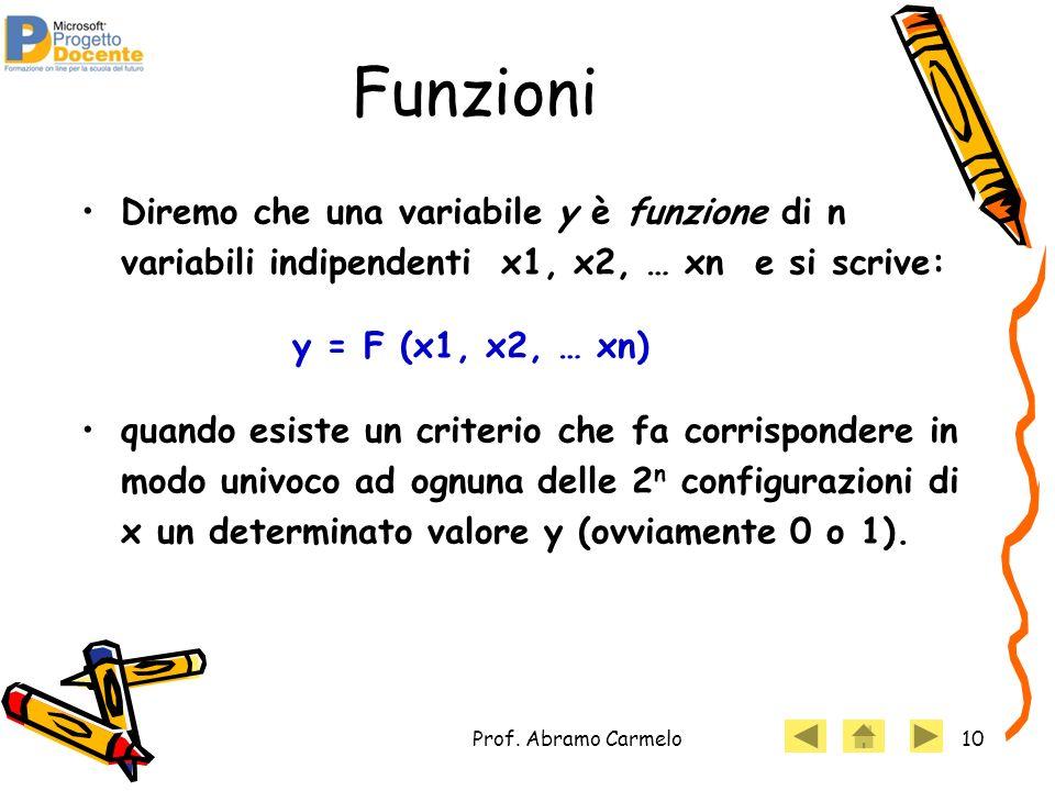 Prof. Abramo Carmelo10 Funzioni Diremo che una variabile y è funzione di n variabili indipendenti x1, x2, … xn e si scrive: y = F (x1, x2, … xn) quand