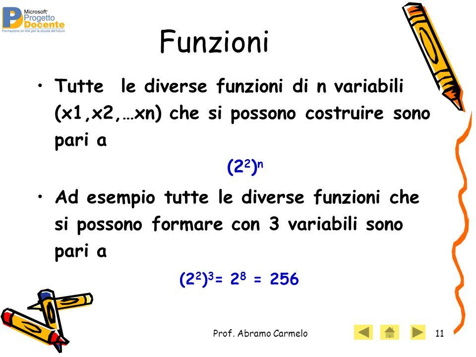 Prof. Abramo Carmelo11 Funzioni Tutte le diverse funzioni di n variabili (x1,x2,…xn) che si possono costruire sono pari a (2 2 ) n Ad esempio tutte le