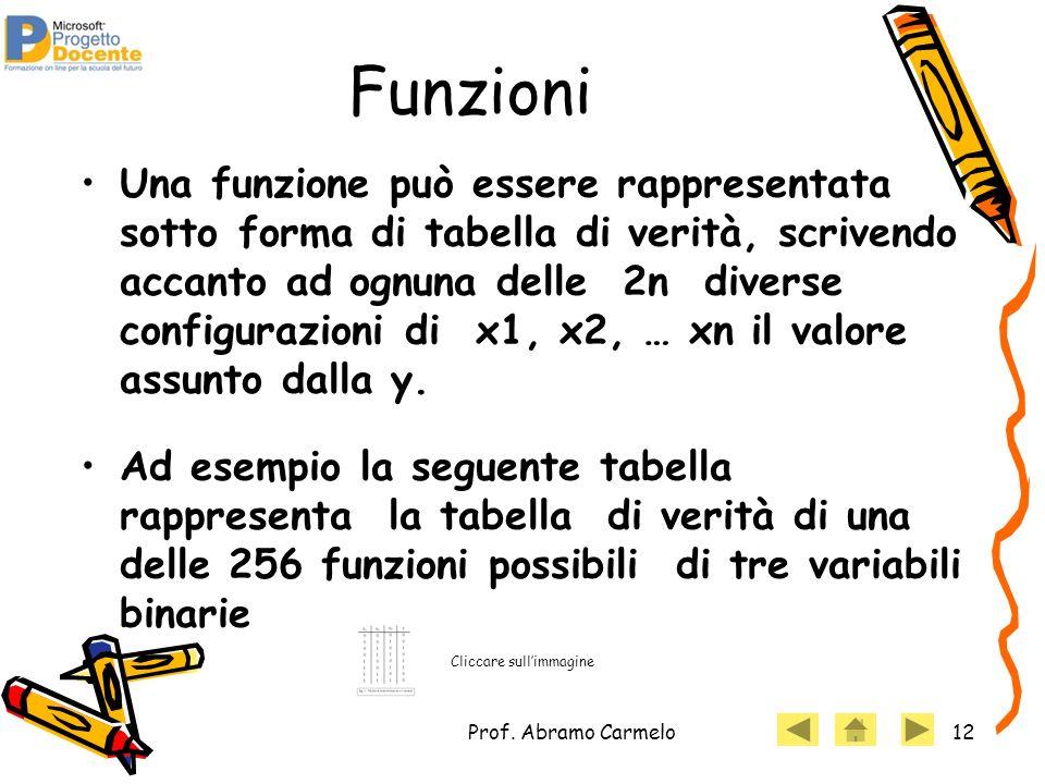 Prof. Abramo Carmelo12 Funzioni Una funzione può essere rappresentata sotto forma di tabella di verità, scrivendo accanto ad ognuna delle 2n diverse c